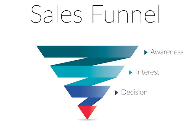 Your sales funnel: the key to creating consistent business